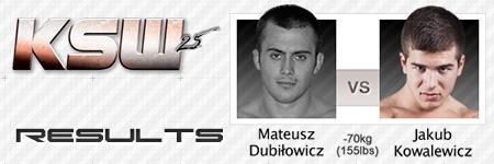KSW25: Mateusz Dubiłowicz vs Jakub Kowalewicz