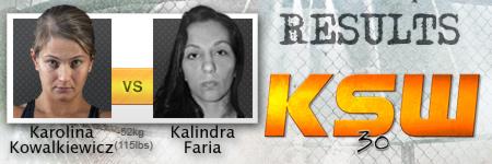 KSW 30: Kowalkiewicz wygrała z Farią po trzyrundowej wojnie